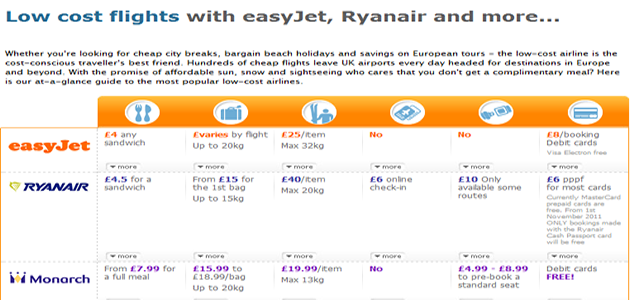financial decision making easyjet in comparison with ryanair Overview and history of easyjet marketing essay  once a decision of purchasing a new aircraft for a certain model is  easyjet and ryanair flying high on the.